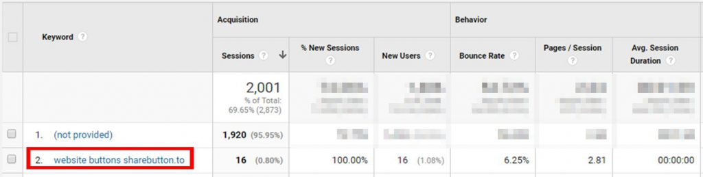 Google Analytics Spam - Fake Keywords