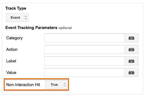 google analytics increased bounce rate non interaction hit